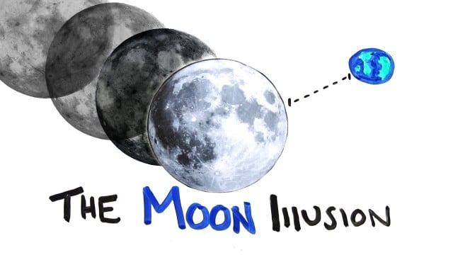 ASAP Science: The Moon Illusion