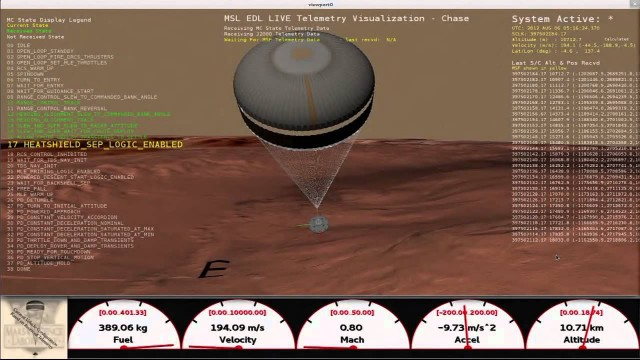 Curiosity has landed on Mars – NASA TV