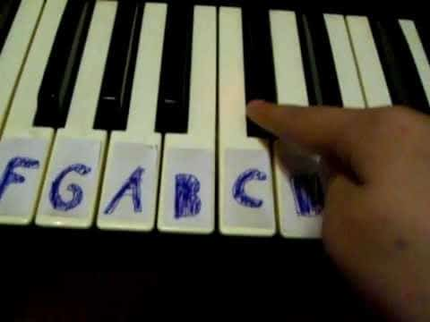 Learn how to play the Star Wars Imperial March on piano