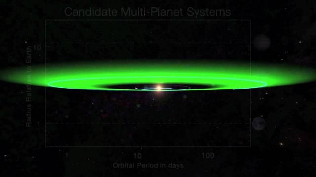 The Kepler Mission and a Primer on How We Find Exoplanets