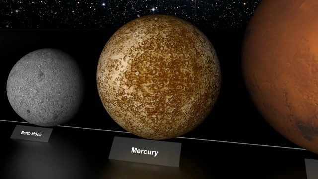 Planet and star size comparisons from smaller to larger