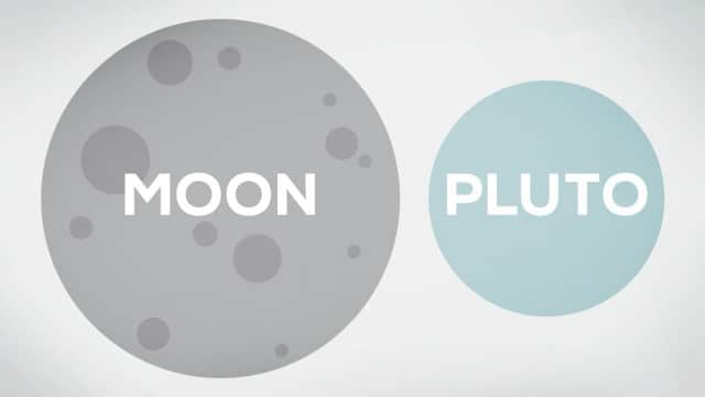 Kurzgesagt: How Big is the Moon Really