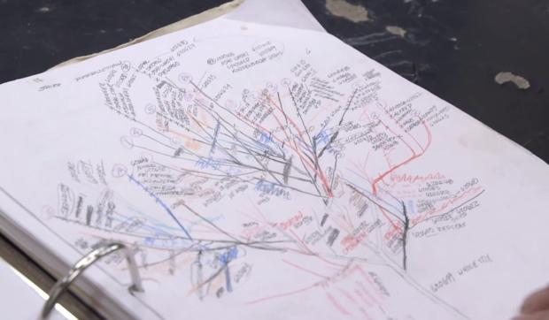tree-of-40-fruit-diagram-map