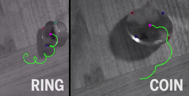 Why do spinning rings & spinning disks have different paths?