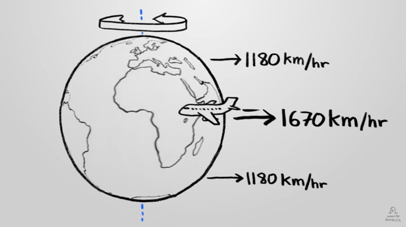 what is the coriolis effect for kids. why isn\u0027t it faster to fly west? \u2013 minute physics what is the coriolis effect for kids