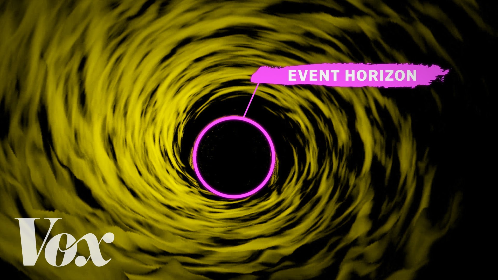 Why Every Picture Of A Black Hole Is An Illustration Vox The