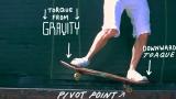(Skate)ology & The Science of Skateboarding: Grinding
