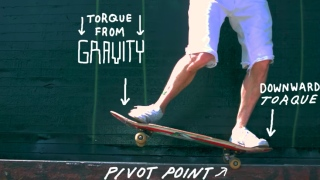 (Skate)ology & The Science of Skateboarding: Grinding