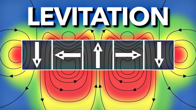 Electromagnetic Levitation Quadcopter