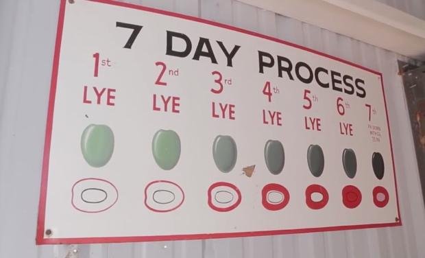 making-black-olives-process