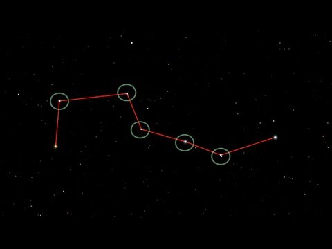 The Big Dipper Through Time